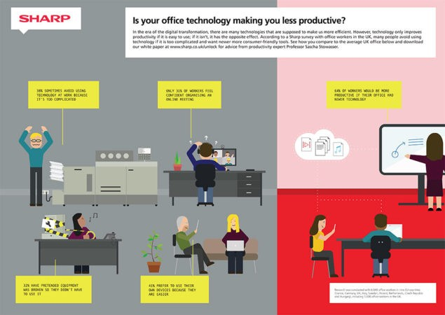 Keeping It Simple A Study In Office Technology And Productivity